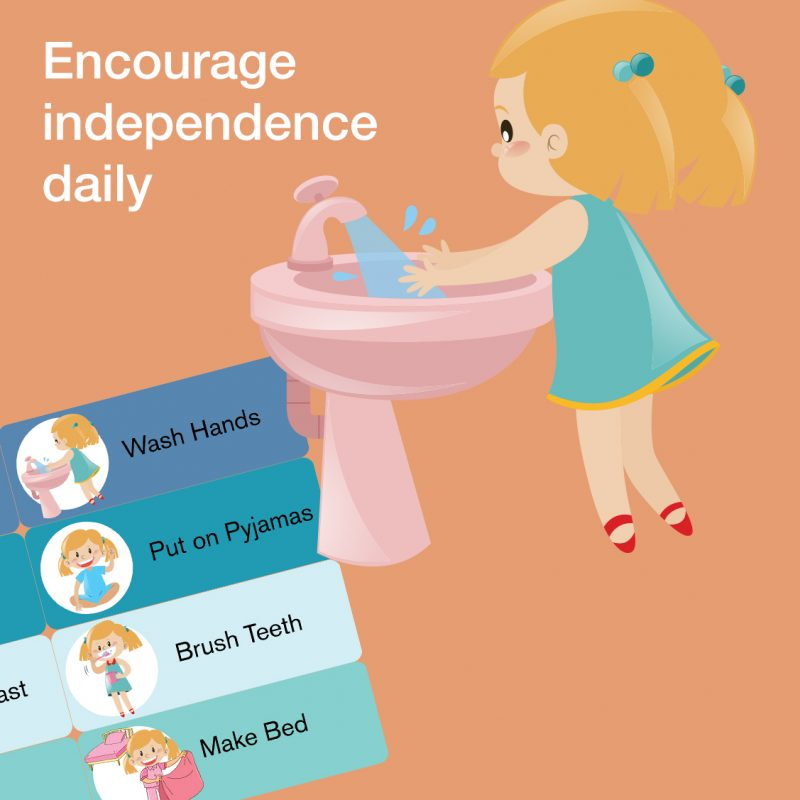 Printable toddler preschool daily routine chart cards - encourage independence daily